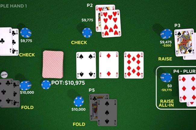 Inilah Trik dan Cara Menang dalam Permainan Poker Online Paling Ampuh